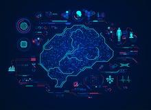 Cérebro do AI ilustração royalty free