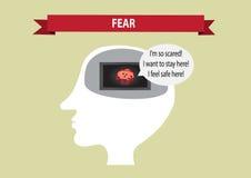 Cérebro pensado sobre o medo dentro de head1 Fotos de Stock