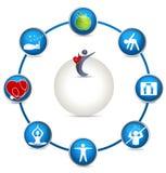 Círculo brilhante dos cuidados médicos Fotografia de Stock