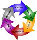 Círculo colorido - maneira ao sucesso ilustração do vetor