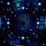 Círculo com sinais do zodíaco ilustração do vetor
