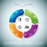 Círculo cuatro Infographic de proceso Imagen de archivo libre de regalías