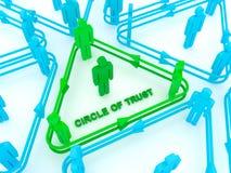 Círculo da confiança Imagem de Stock Royalty Free