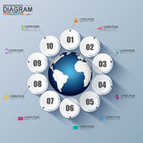 Círculo de negócio 3D digital abstrato Infographic ilustração royalty free