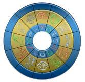 Círculo del agua del zodiaco ilustración del vector
