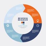 Círculo del diagrama del negocio Fotografía de archivo libre de regalías