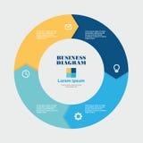 Círculo del diagrama del negocio Fotos de archivo libres de regalías