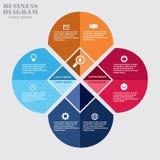 Círculo del diagrama del negocio Imagen de archivo libre de regalías