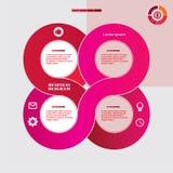 Círculo del diagrama del negocio Fotografía de archivo
