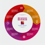 Círculo del diagrama del negocio Foto de archivo