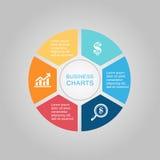 Círculo del diagrama del negocio Imagen de archivo