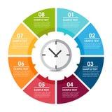 Círculo del reloj infographic Foto de archivo libre de regalías