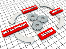 Círculo do desenvolvimento Fotos de Stock