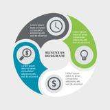 Círculo infographic del negocio en diseño plano Disposición para sus opciones o pasos Modelo abstracto para el fondo Imagen de archivo