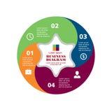 Círculo infographic del negocio en diseño plano Disposición para sus opciones o pasos Modelo abstracto para el fondo Foto de archivo libre de regalías