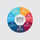Círculo infographic del negocio en diseño plano Disposición para sus opciones o pasos Modelo abstracto para el fondo Fotos de archivo libres de regalías