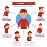 Círculo plano Infochart de los síntomas fríos de la gripe stock de ilustración
