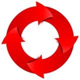 Círculo rojo de las flechas Foto de archivo libre de regalías