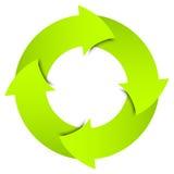 Círculo verde de las flechas Imagenes de archivo