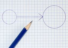 Círculos e lápis de Tvo Foto de Stock