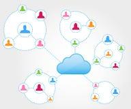 Círculos sociales de la red con la nube Imágenes de archivo libres de regalías