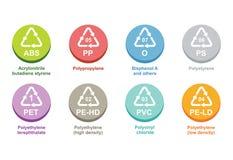 Código de identificación de reciclaje plástico ilustración del vector