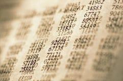 Código de números Imagen de archivo libre de regalías