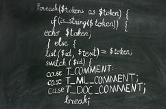 Código del PHP Fotografía de archivo