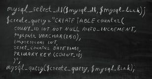 Código do PHP Foto de Stock