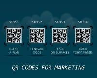 Códigos de QR para - los primeros pasos a comenzar a usar los códigos rápidos de la respuesta - la plantilla infographic de comer Imagenes de archivo
