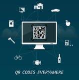 Códigos de QR por todas partes - la respuesta rápida cifra la plantilla infographic del negocio con el monitor en el centro Foto de archivo libre de regalías