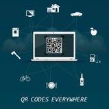 Códigos de QR por todas partes - la respuesta rápida cifra la plantilla infographic del negocio con el ordenador portátil en el c Fotos de archivo