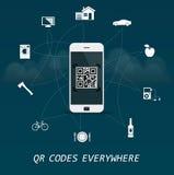 Códigos de QR por todas partes - la respuesta rápida cifra la plantilla infographic del negocio con el teléfono móvil en el centr Fotografía de archivo libre de regalías