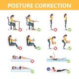 Cómo corregir la postura infographic Actitud incorrecta ilustración del vector