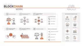 Cómo hace un trabajo del blockchain stock de ilustración