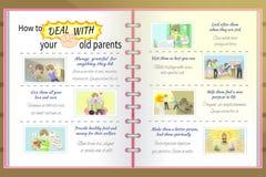 Cómo ocuparse de sus viejos padres padre y de la información de la historieta de la madre Foto de archivo libre de regalías