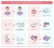Cómo permanece sano durante menopausia Infographic ilustración del vector