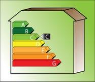 c能源房子费率 免版税库存图片