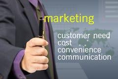 4C marketing Royalty Free Stock Image
