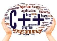 C++ programming word cloud hand sphere concept