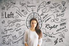 Côtés gauches et droits de cerveau photographie stock