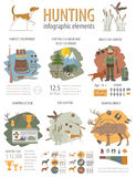 Caçando o molde infographic Caça do cão, equipamento, statistica Imagens de Stock