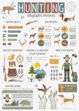 Caçando o molde infographic Caça do cão, equipamento, statistica Foto de Stock Royalty Free