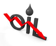 Caída en precios del petróleo Fotos de archivo libres de regalías