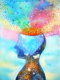 Cabeça humana, poder do chakra, pintura de pensamento abstrata da aquarela do respingo da inspiração