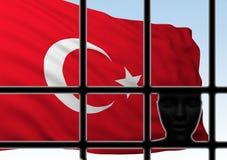 Cabeza de la silueta detrás de barras con la bandera de Turquía ilustración del vector