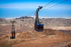 Free Cable Car Royalty Free Stock Images - 16038139