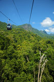 Cable car station Royalty Free Stock Images