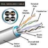 Cable de conductor doble retorcido con símbolos Cable blindado hoja Imagenes de archivo