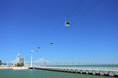 Cable ferry in  expo 98  in Lisbon Stock Images